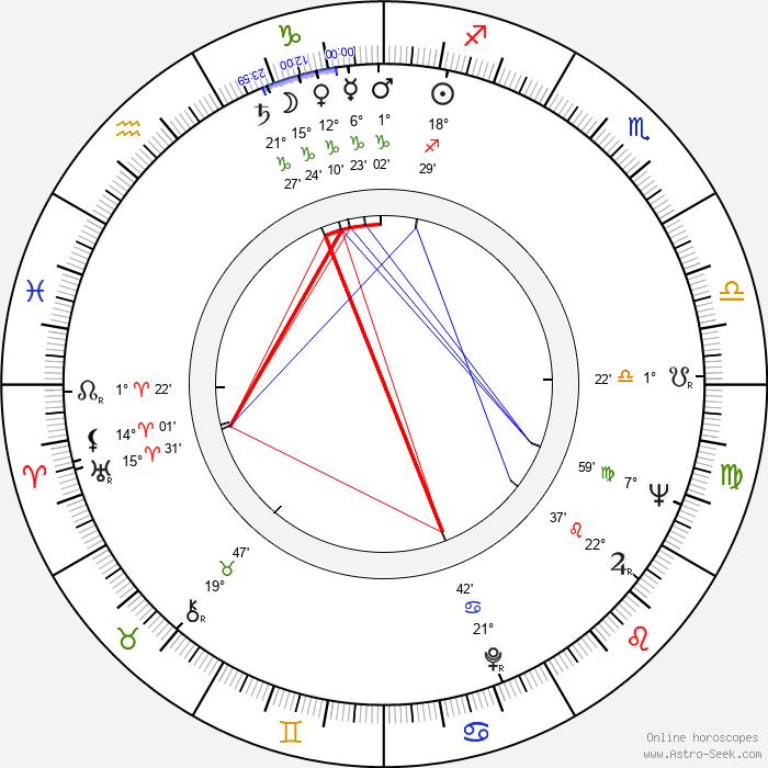 Etienne Périer - Birth horoscope chart