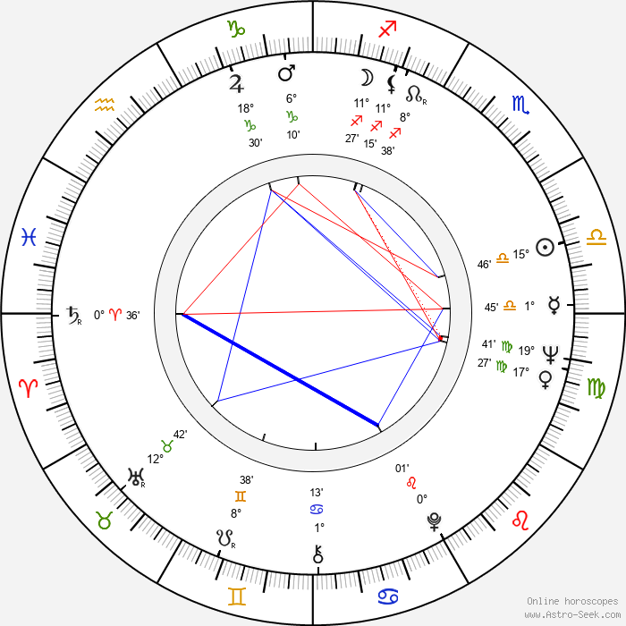 Eugen Jegorov - Birth horoscope chart