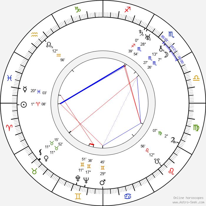Eugene Borden - Birth horoscope chart