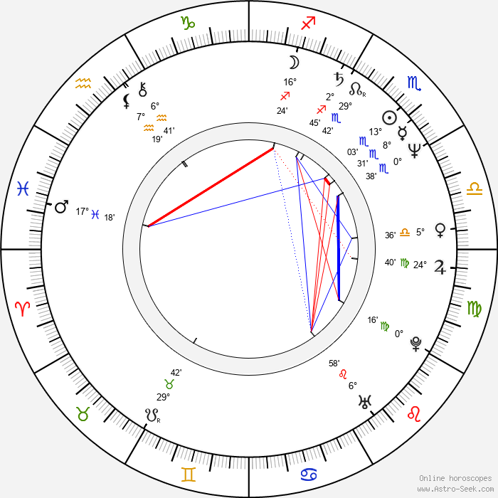 Eugene Lipinski - Birth horoscope chart