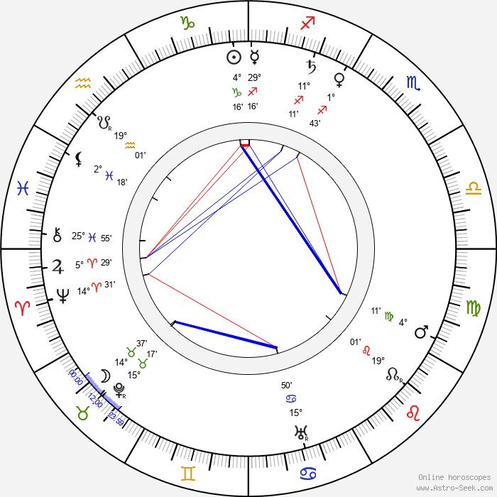 Eugenie Besserer - Birth horoscope chart