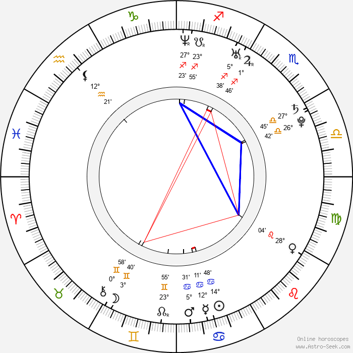 Eun-gyeong Im - Birth horoscope chart