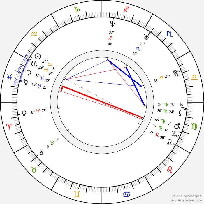 Eun-hee Hong - Birth horoscope chart