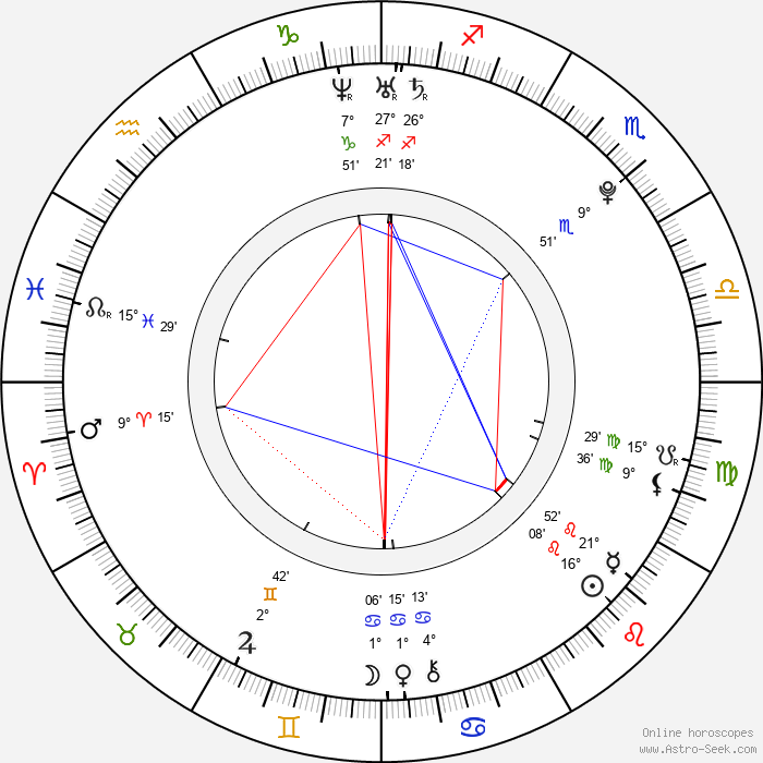 Eun-seong Lee - Birth horoscope chart