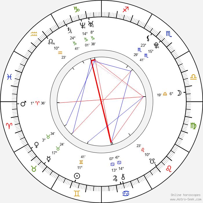 Eunice Baía - Birth horoscope chart