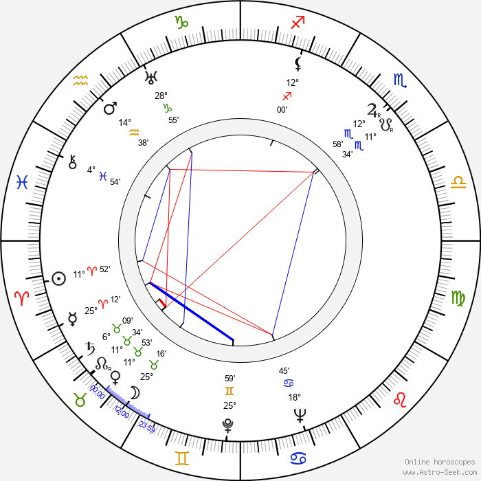 Eunice Wilson - Birth horoscope chart