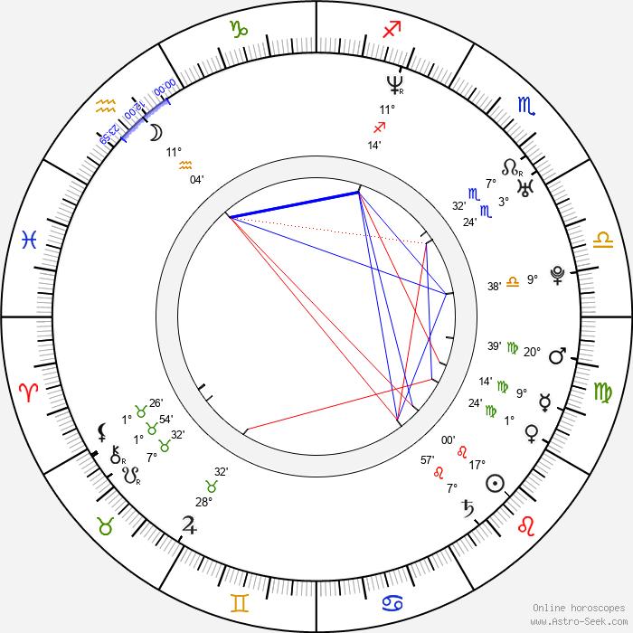 Eva Alexander - Birth horoscope chart