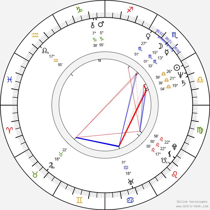 Eva Čeřovská - Birth horoscope chart