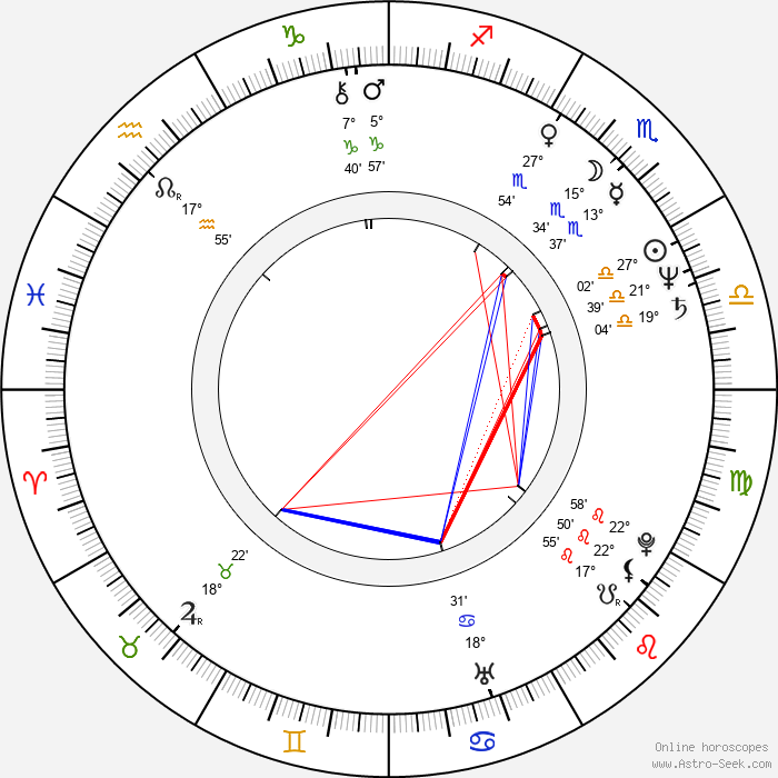 Eva Čeřovská - Birth horoscope chart