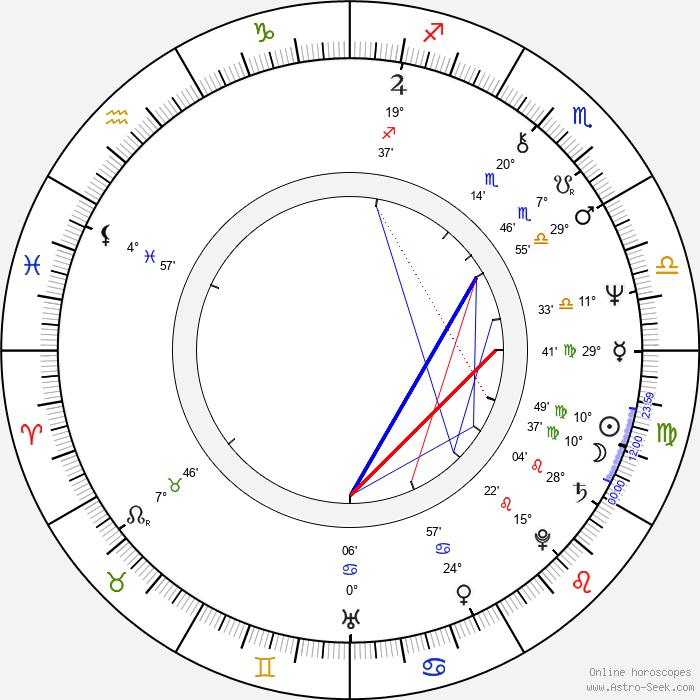 Eva Darlan - Birth horoscope chart