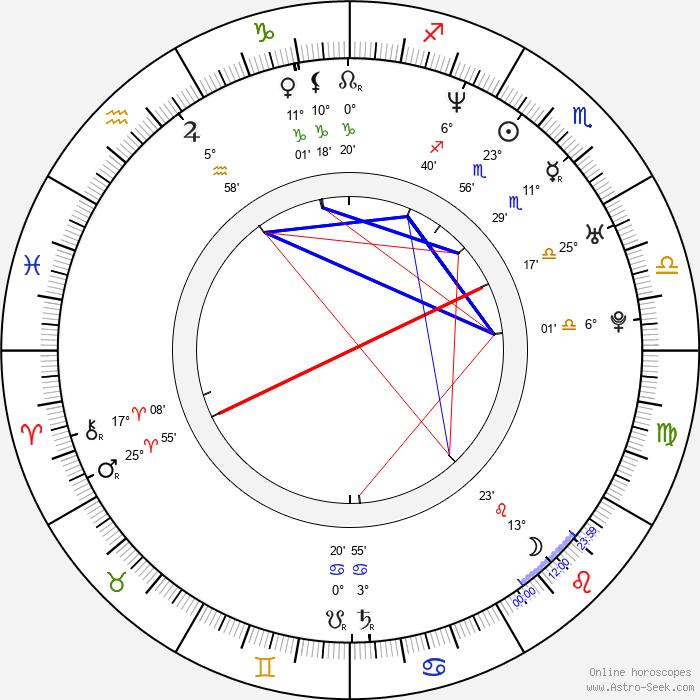 Eva Elsnerová - Birth horoscope chart
