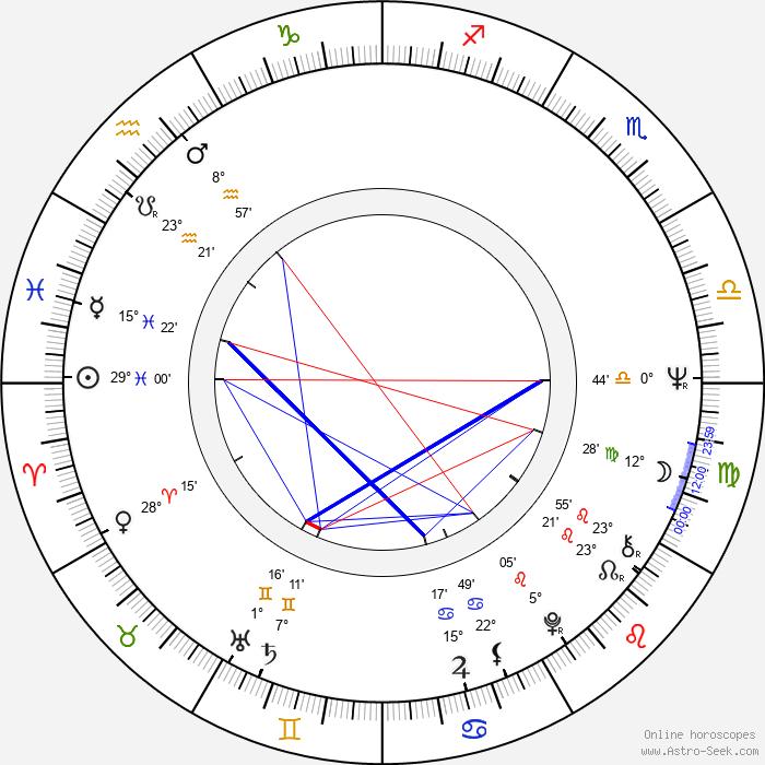 Eva Hlaváčová - Birth horoscope chart