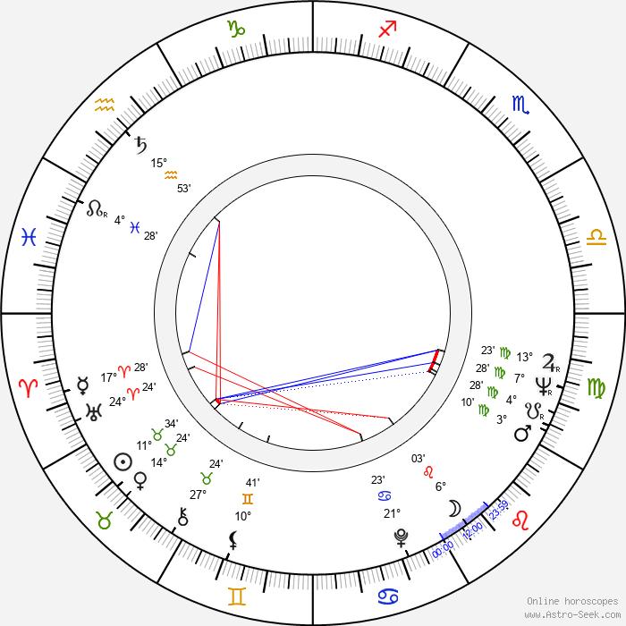 Eva Klepáčová - Birth horoscope chart