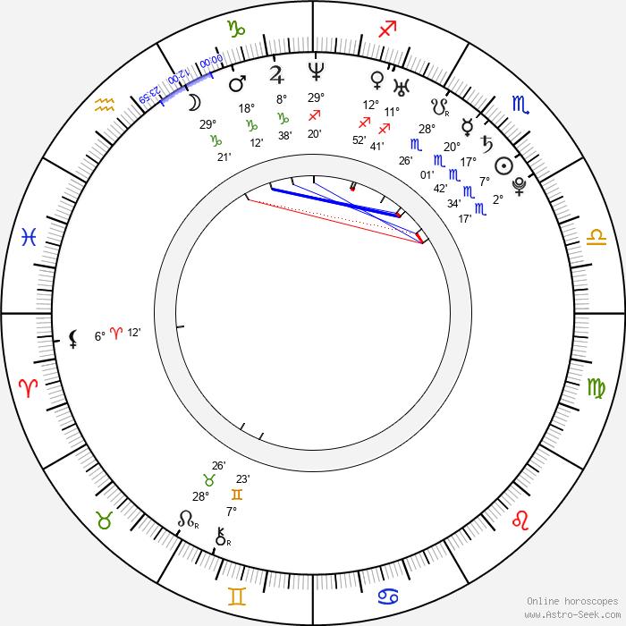 Eva Marcille - Birth horoscope chart