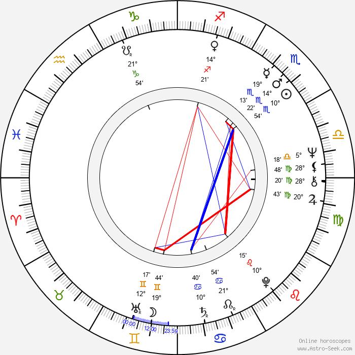 Eva Renzi - Birth horoscope chart