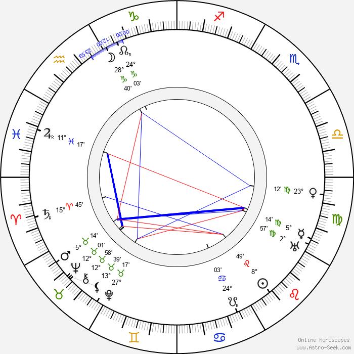 Eva Tanguay - Birth horoscope chart