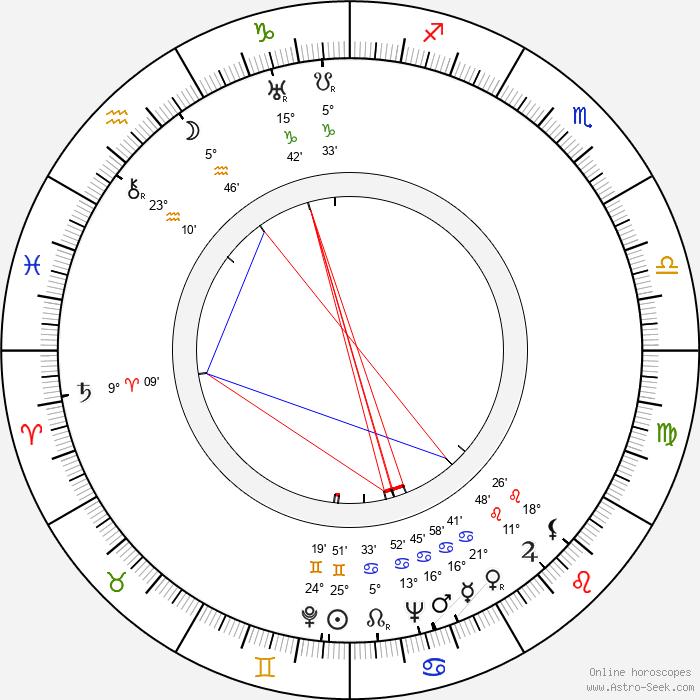 Evalyn Knapp - Birth horoscope chart