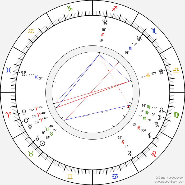Evan Ferrante - Birth horoscope chart