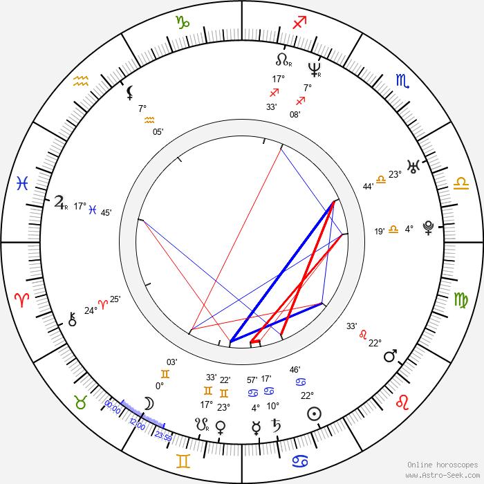 Evan Marriott - Birth horoscope chart