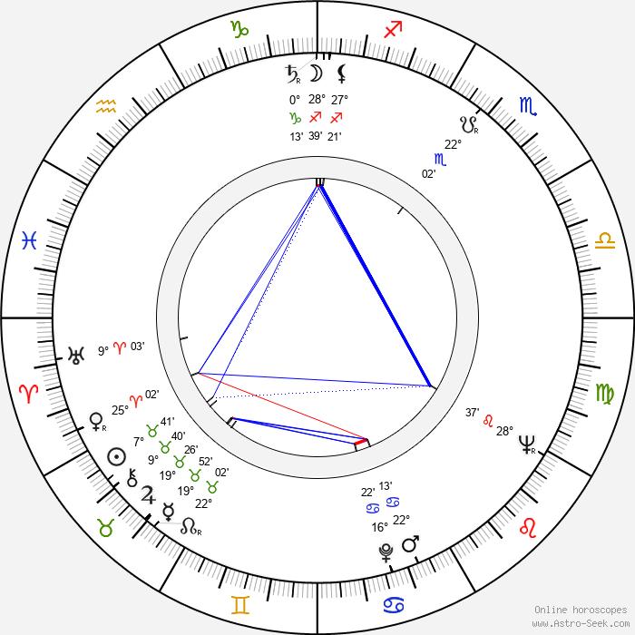 Evangelina Elizondo - Birth horoscope chart