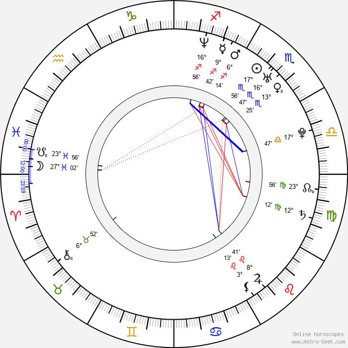 Eve Jihan Jeffers - Birth horoscope chart