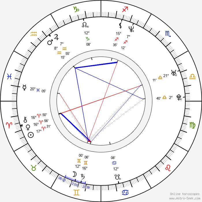 Ève Salvail - Birth horoscope chart