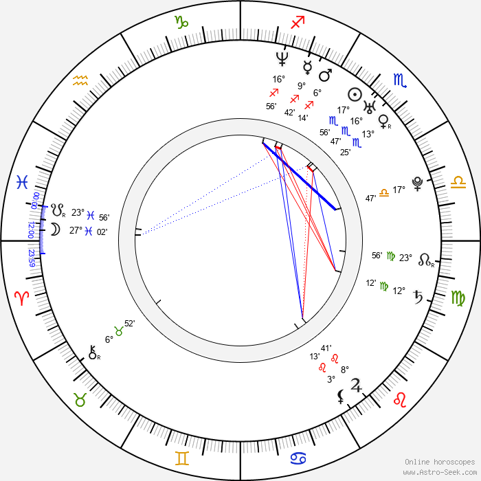 Eve - Birth horoscope chart