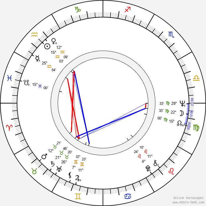 Evelyn Opela - Birth horoscope chart