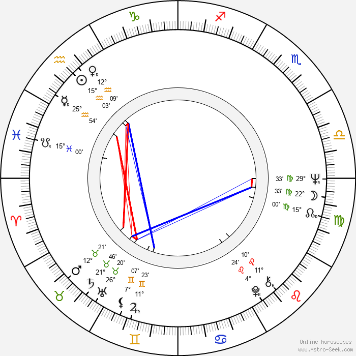 Evelyn Opela - Birth horoscope chart