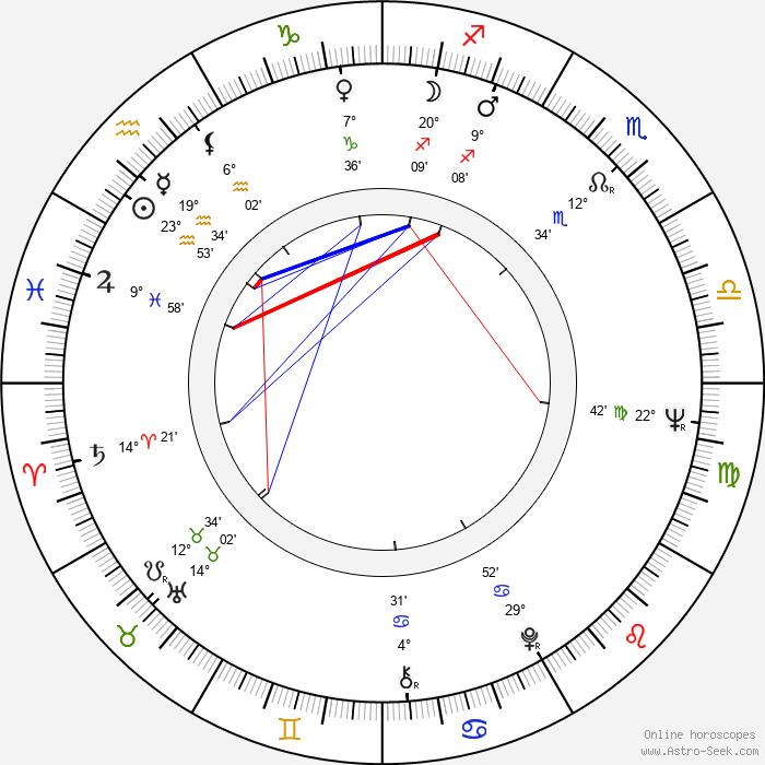Évelyne Dandry - Birth horoscope chart