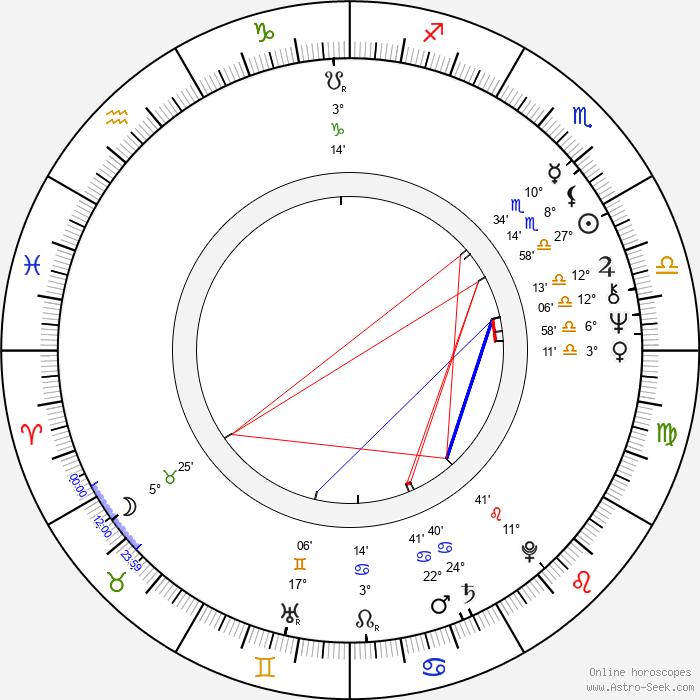 Everett McGill - Birth horoscope chart
