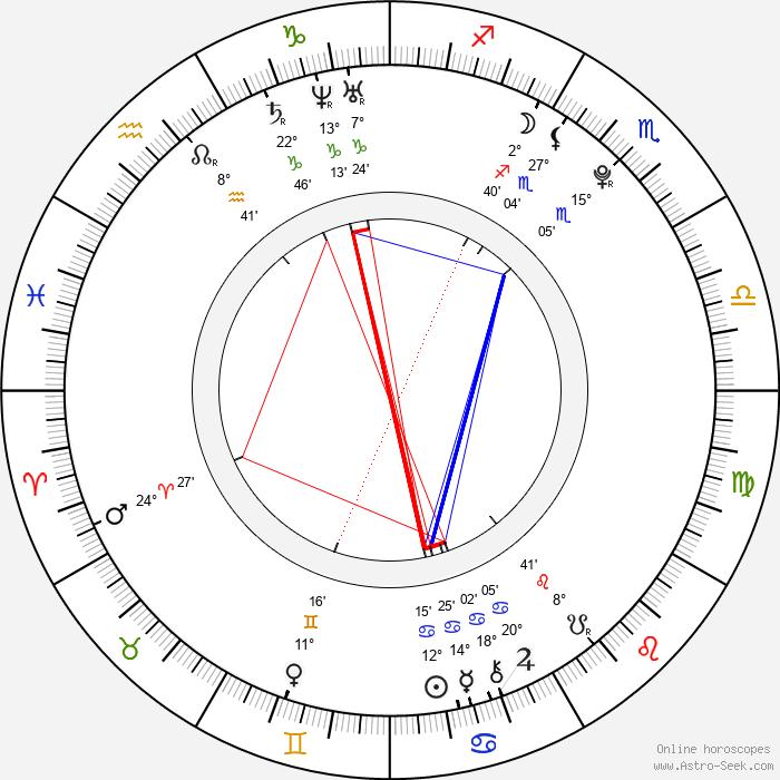 Everette Scott Ortiz - Birth horoscope chart
