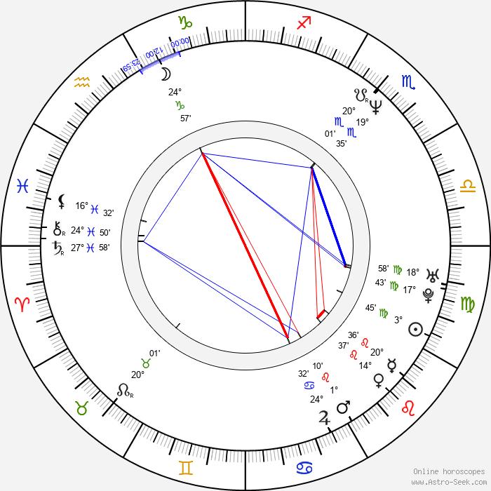 Ewa Bukowska - Birth horoscope chart