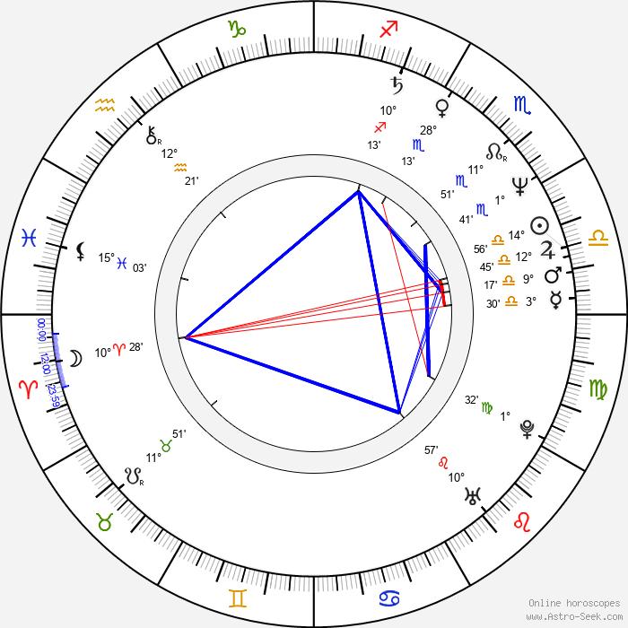 Ewan Stewart - Birth horoscope chart