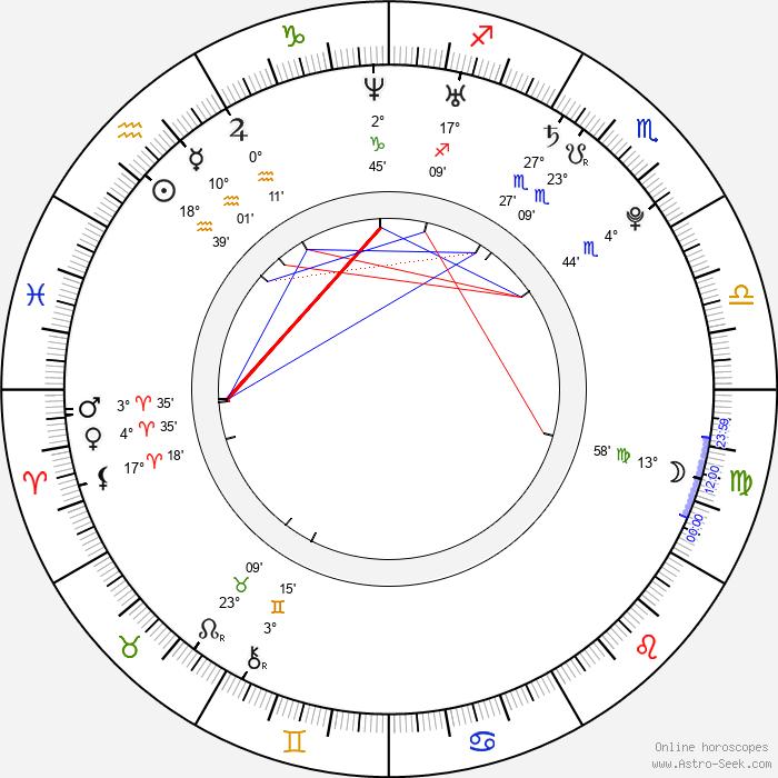 Ewout Genemans - Birth horoscope chart
