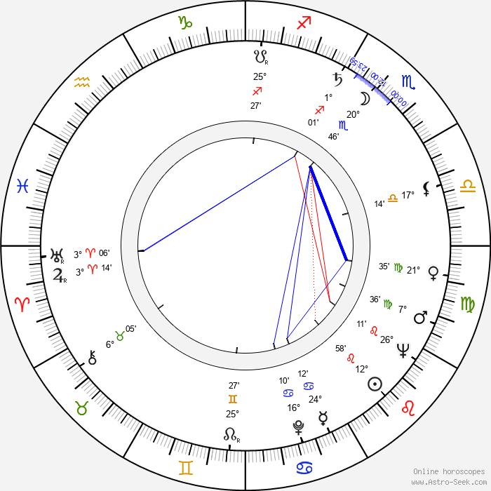 Ezio Marano - Birth horoscope chart