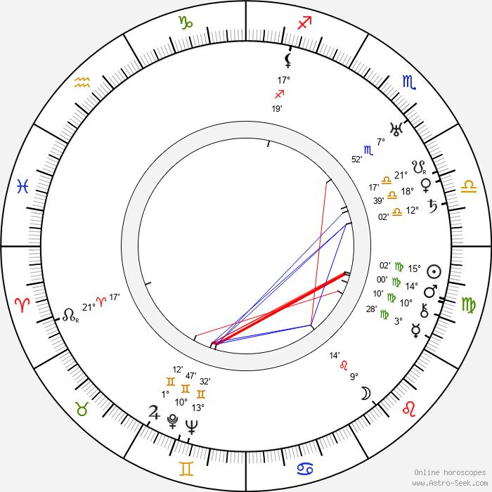 F. Richard Jones - Birth horoscope chart