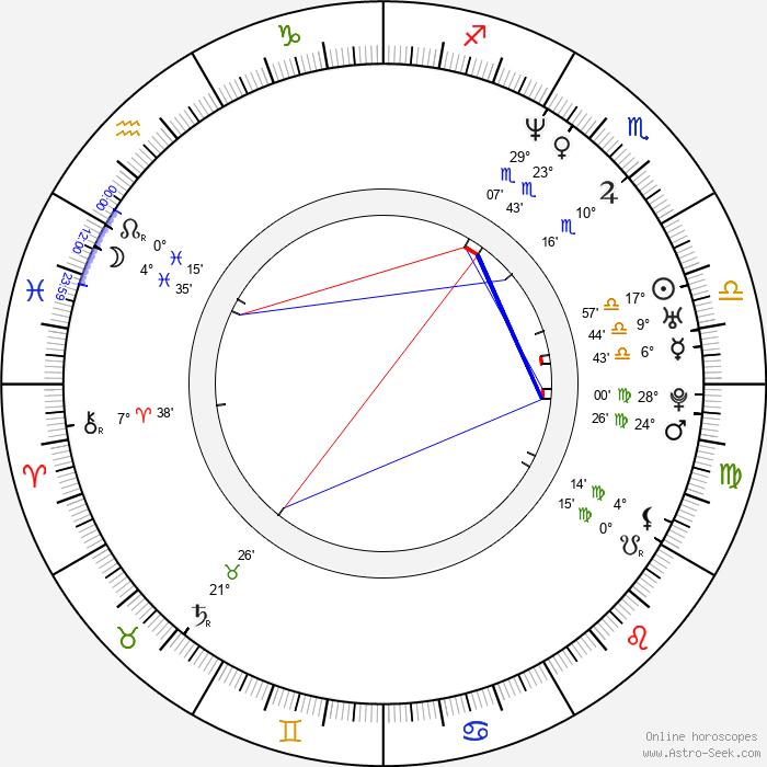 Fabiana Medina - Birth horoscope chart