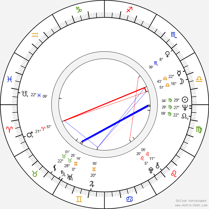 Fabienne Dali - Birth horoscope chart