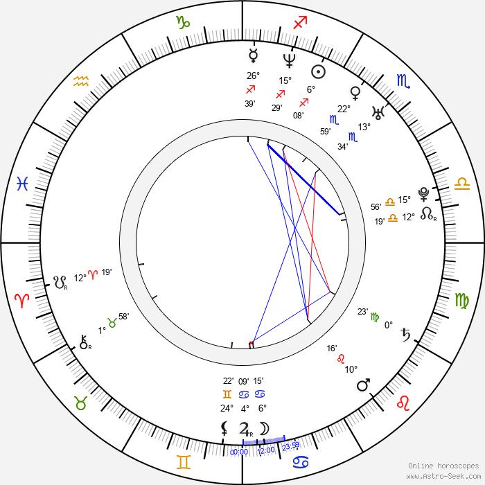 Fabio Grosso - Birth horoscope chart