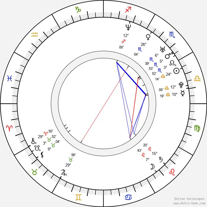 Fabri Fibra - Birth horoscope chart