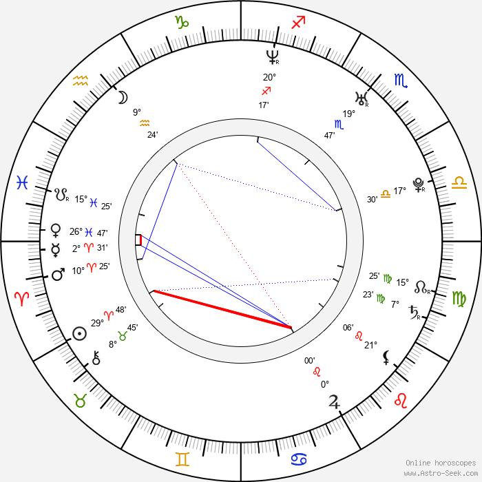 Fady Maalouf - Birth horoscope chart