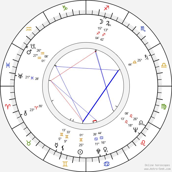 Faith Domergue - Birth horoscope chart