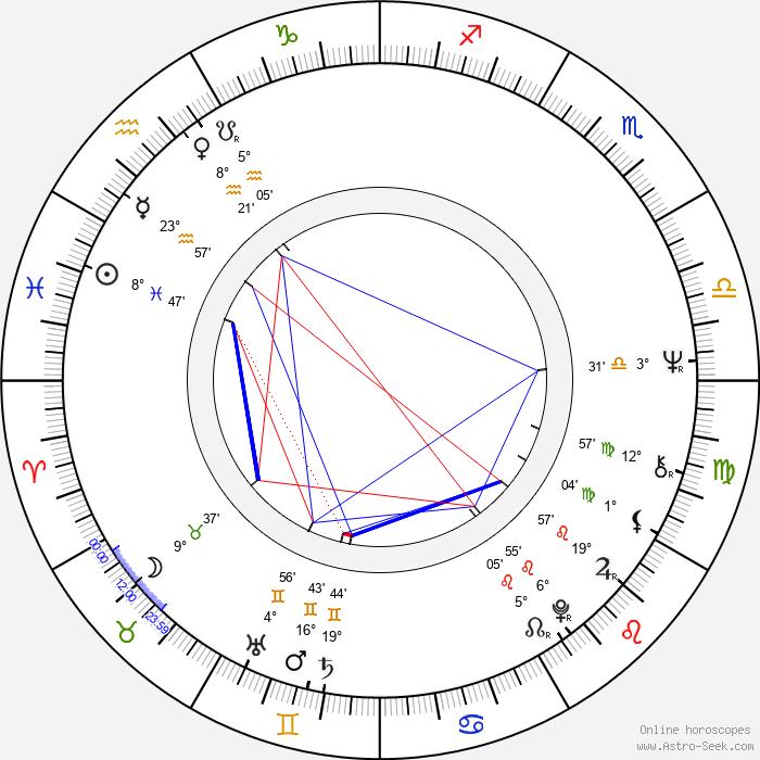 Fanny Cano - Birth horoscope chart