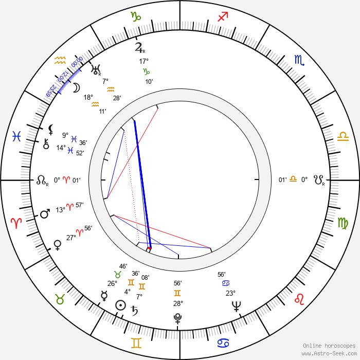 Fanny Cederberg - Birth horoscope chart