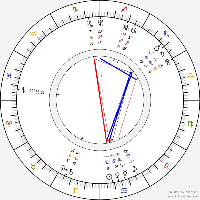 Fantasia Barrino - Birth horoscope chart