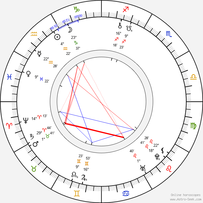 Farinelli - Birth horoscope chart
