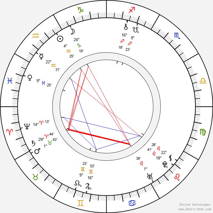 Farinelli - Birth horoscope chart
