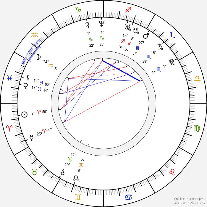 Fasha Sandha - Birth horoscope chart