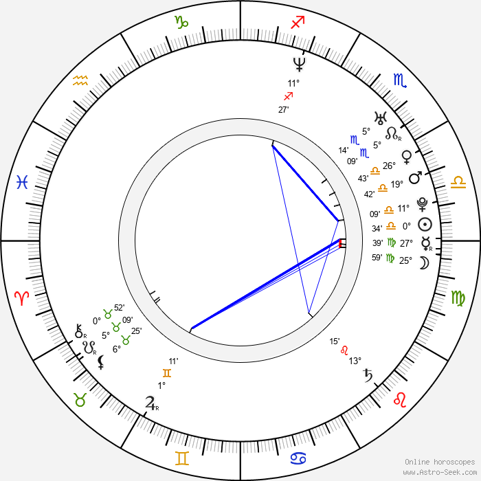 Faune A. Chambers - Birth horoscope chart